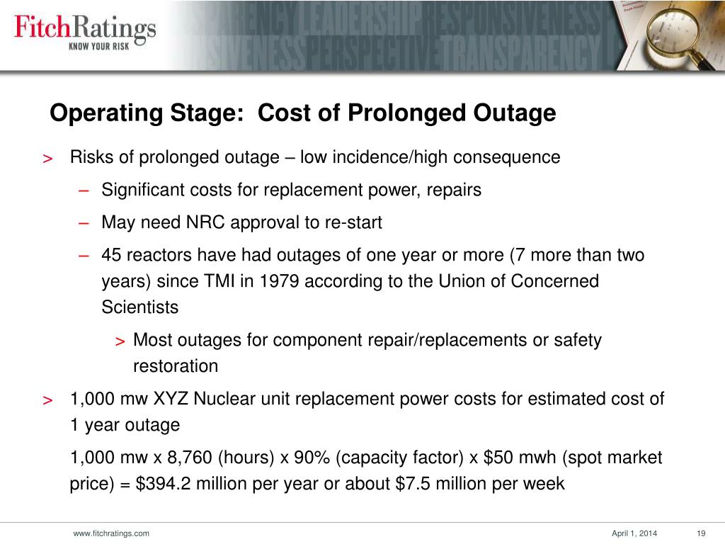 Operating Stage:  Cost of Prolonged Outage