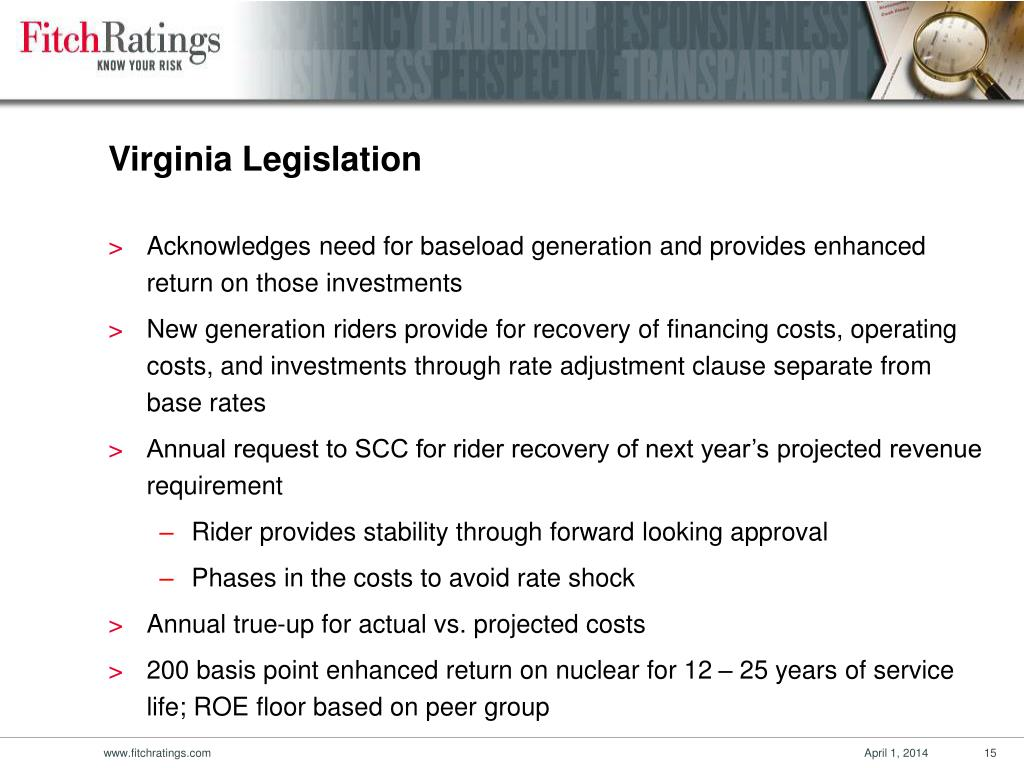 Virginia Legislation