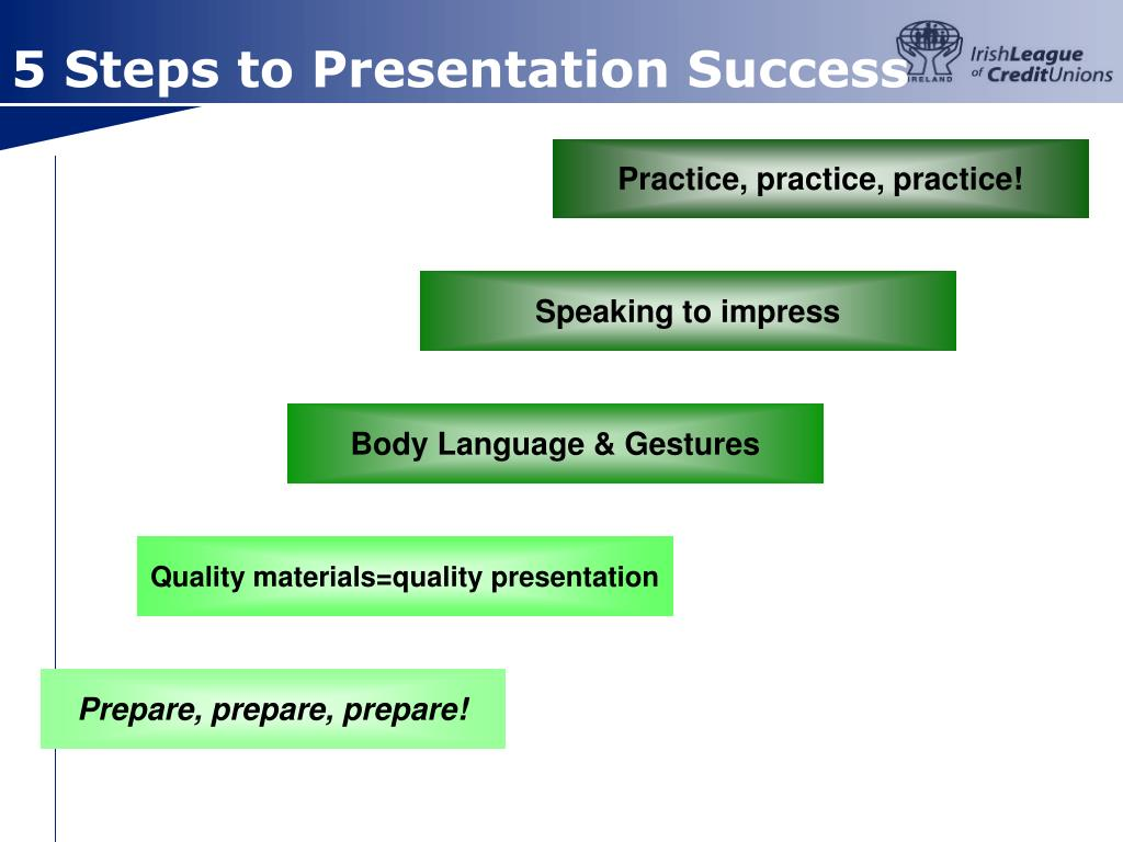 5 Steps to Presentation Success