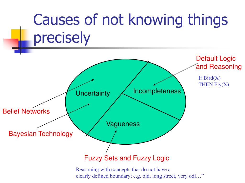 Causes of not knowing things