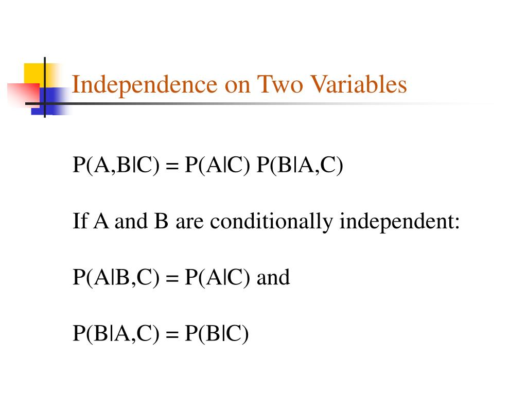 Independence on Two Variables