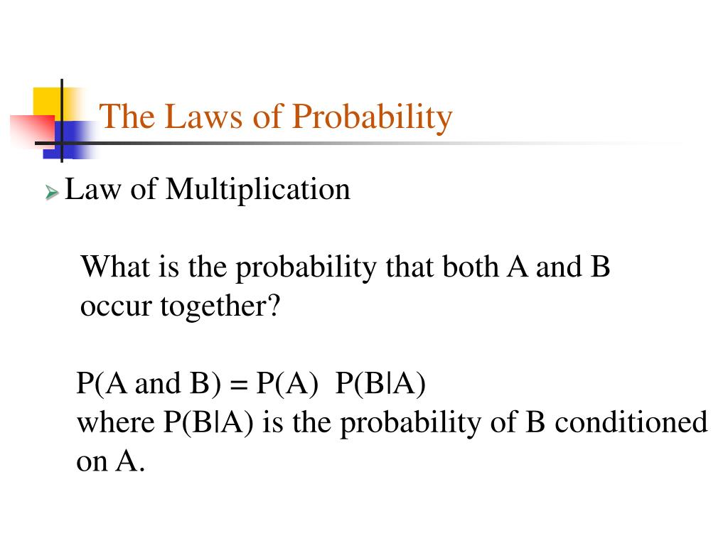 The Laws of Probability