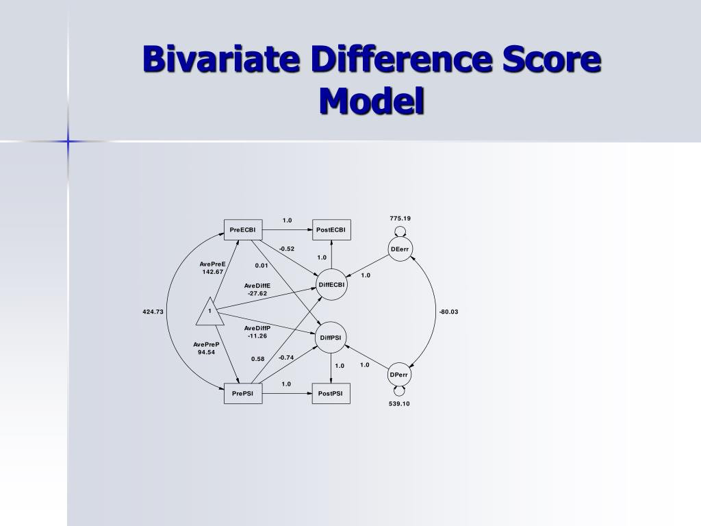 Bivariate Difference Score Model