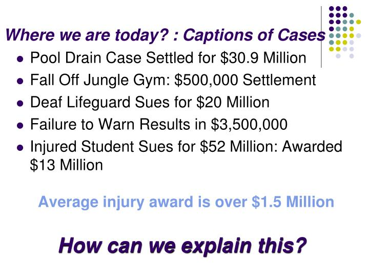 Where we are today captions of cases