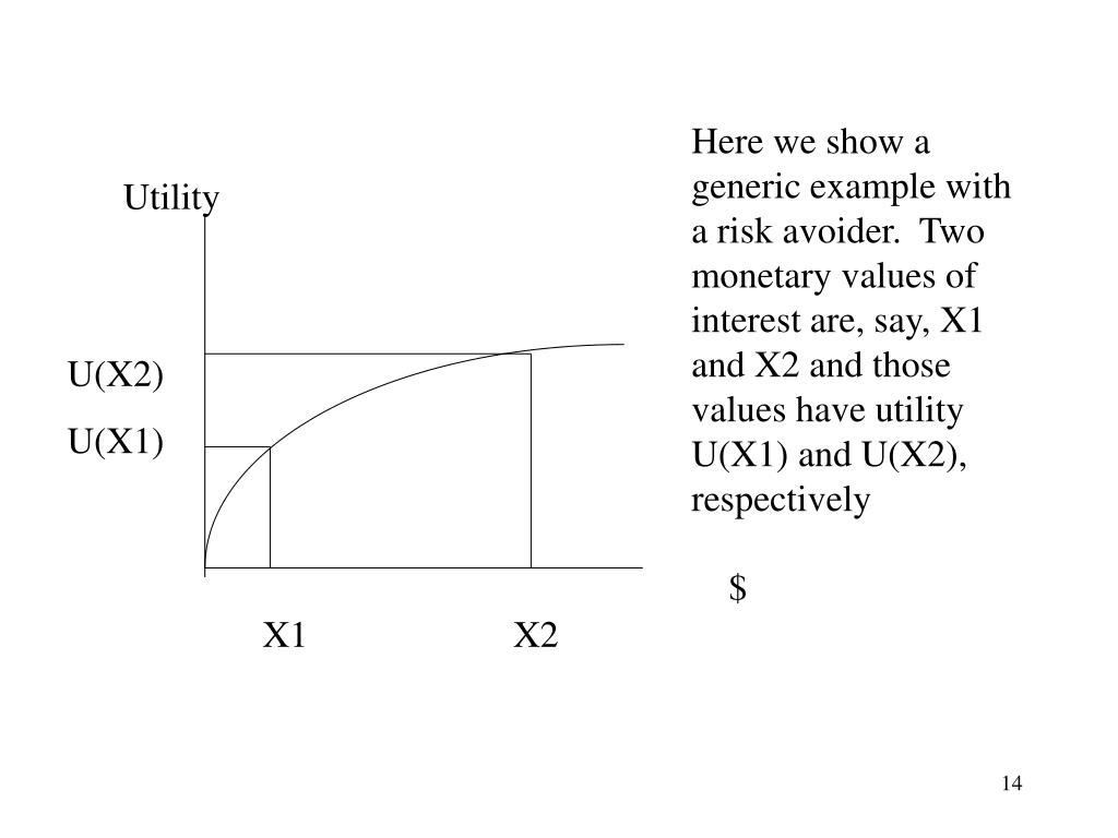 Here we show a generic example with a risk avoider.  Two monetary values of interest are, say, X1 and X2 and those values have utility U(X1) and U(X2), respectively