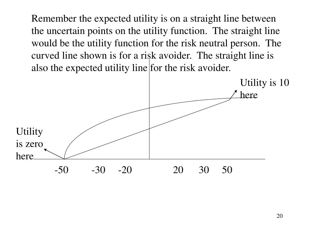 Remember the expected utility is on a straight line between the uncertain points on the utility function.  The straight line would be the utility function for the risk neutral person.  The curved line shown is for a risk avoider.  The straight line is also the expected utility line for the risk avoider.