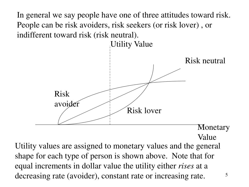 In general we say people have one of three attitudes toward risk.  People can be risk avoiders, risk seekers (or risk lover) , or indifferent toward risk (risk neutral).