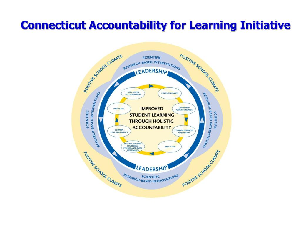 Connecticut Accountability for Learning Initiative