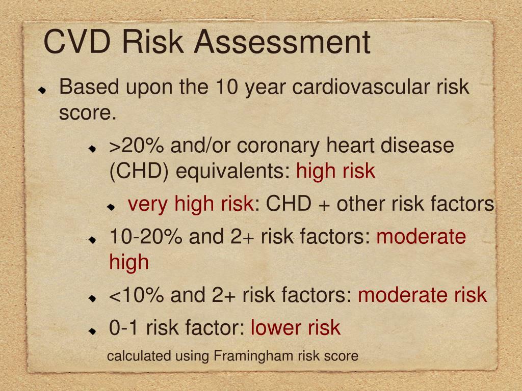 CVD Risk Assessment