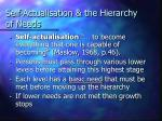 self actualisation the hierarchy of needs