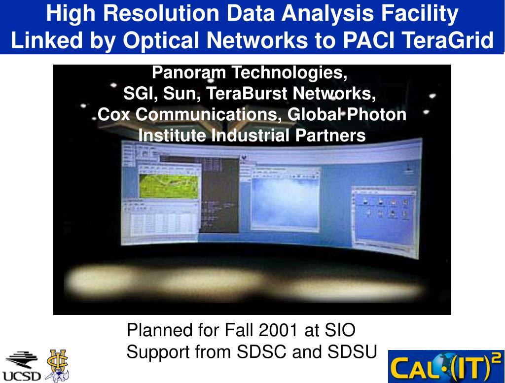 High Resolution Data Analysis Facility