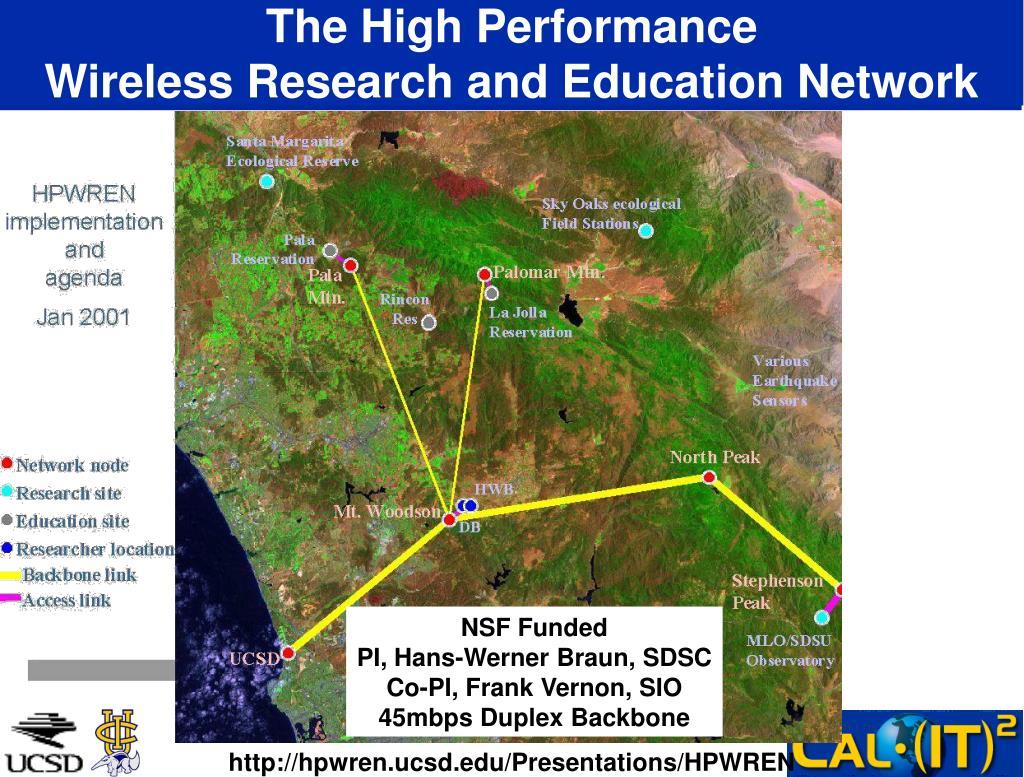 The High Performance