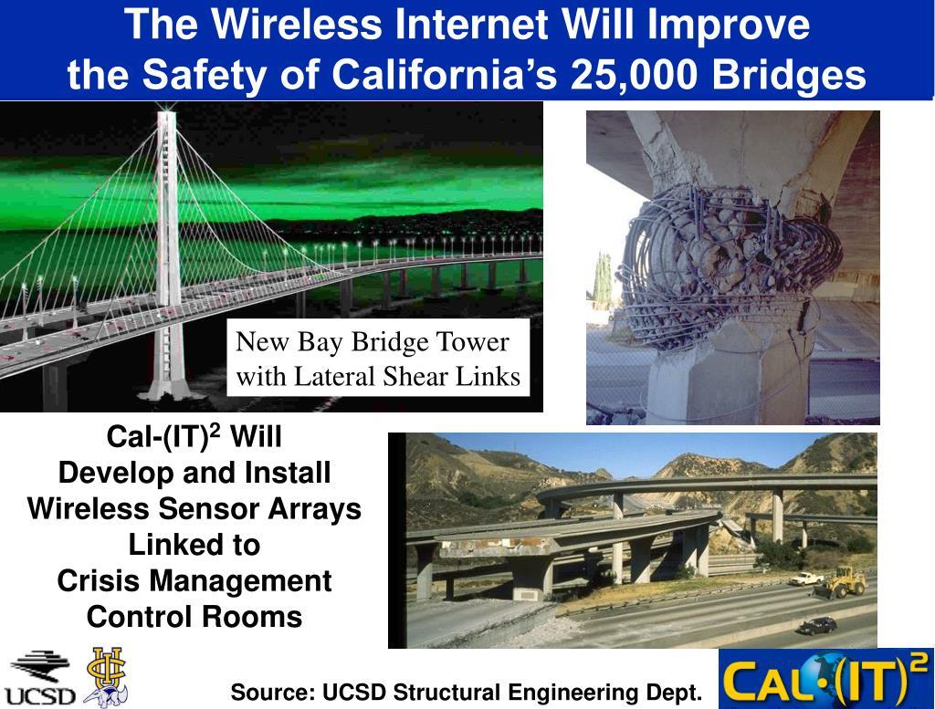 The Wireless Internet Will Improve