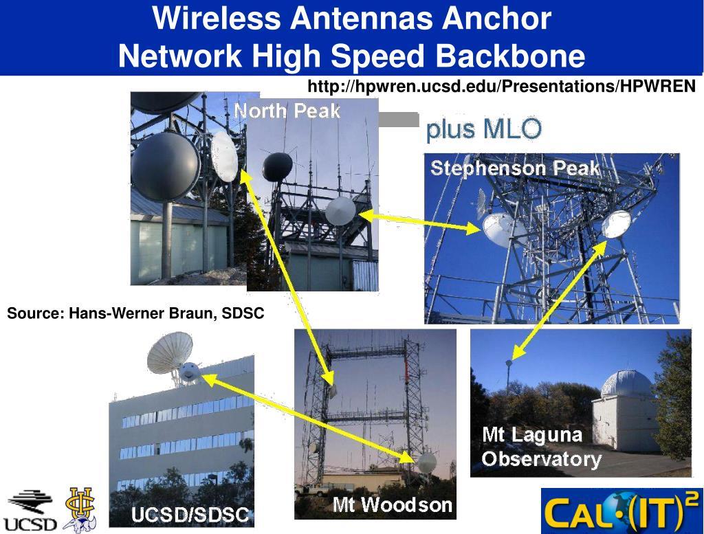 Wireless Antennas Anchor