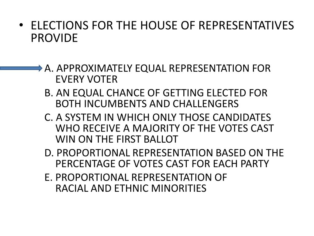 ELECTIONS FOR THE HOUSE OF REPRESENTATIVES PROVIDE