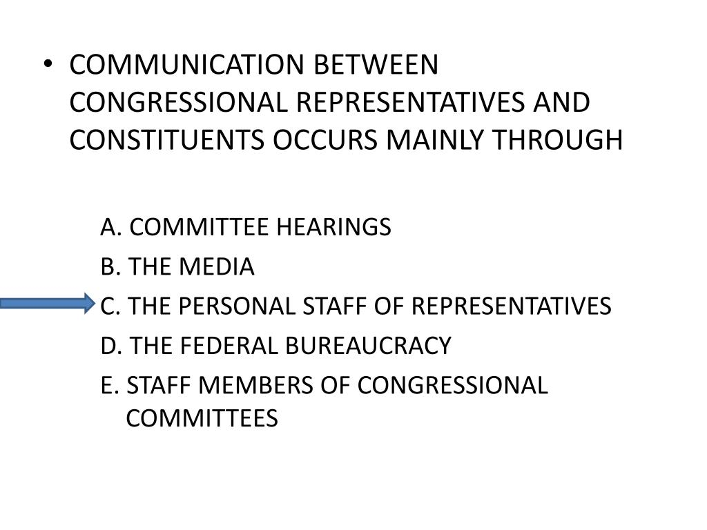 COMMUNICATION BETWEEN CONGRESSIONAL REPRESENTATIVES AND CONSTITUENTS OCCURS MAINLY THROUGH