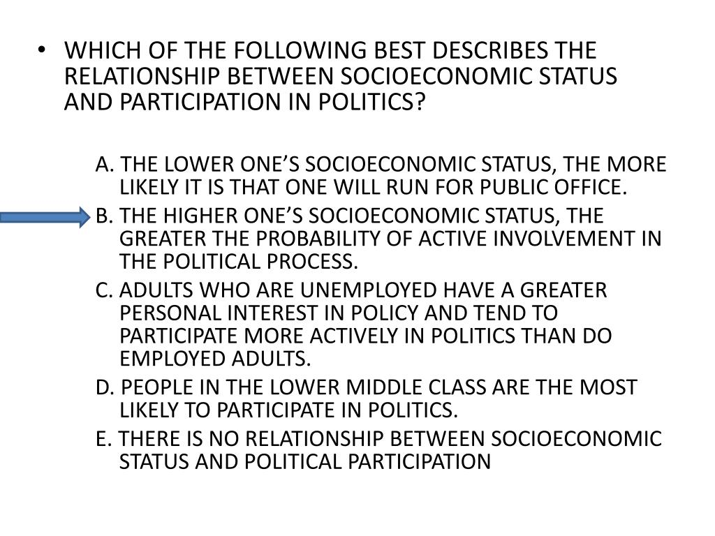 WHICH OF THE FOLLOWING BEST DESCRIBES THE RELATIONSHIP BETWEEN SOCIOECONOMIC STATUS AND PARTICIPATION IN POLITICS?