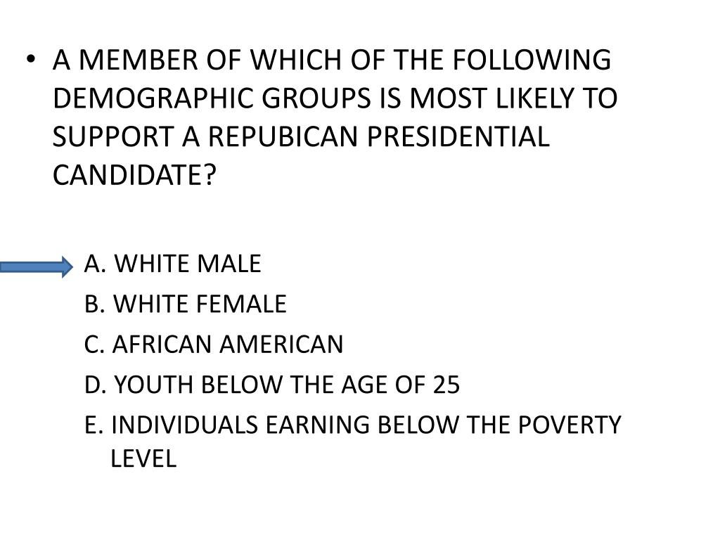 A MEMBER OF WHICH OF THE FOLLOWING DEMOGRAPHIC GROUPS IS MOST LIKELY TO SUPPORT A REPUBICAN PRESIDENTIAL CANDIDATE?