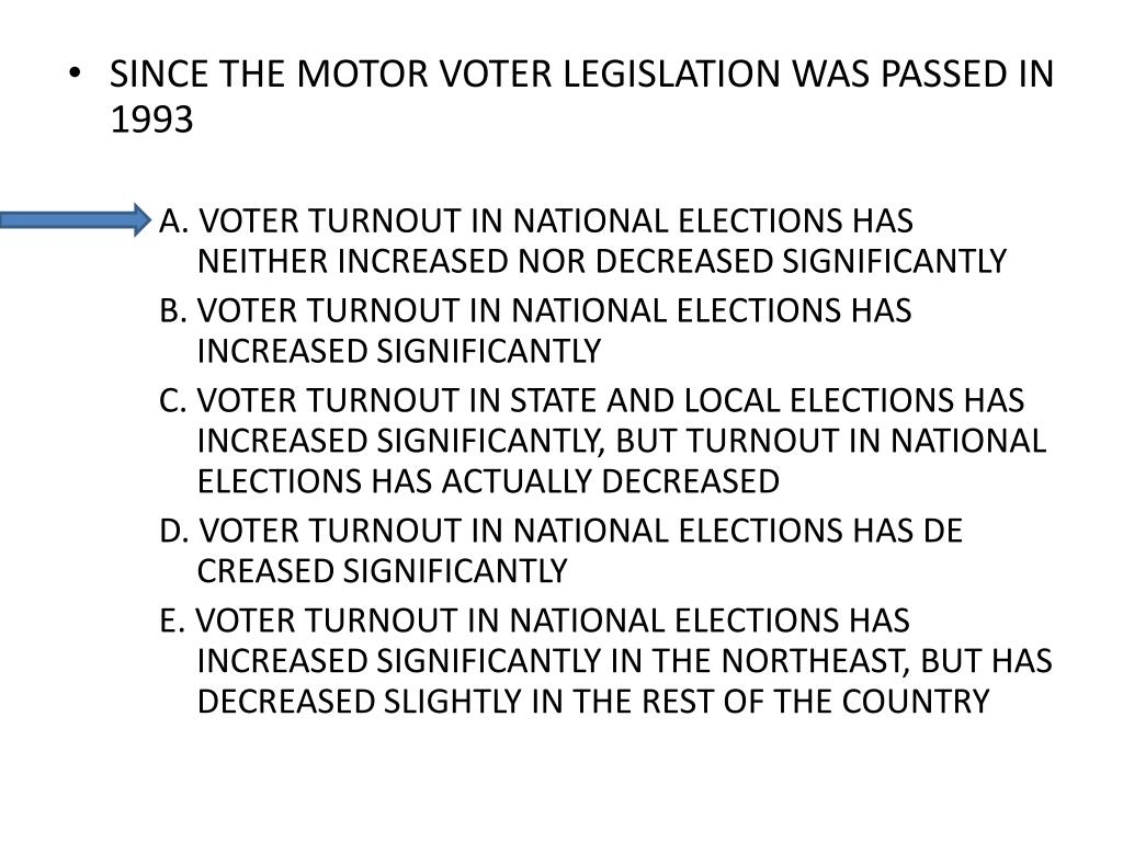 SINCE THE MOTOR VOTER LEGISLATION WAS PASSED IN 1993