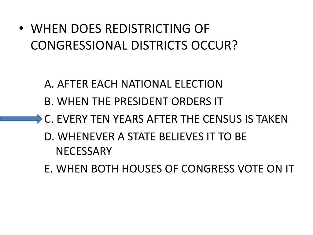 WHEN DOES REDISTRICTING OF CONGRESSIONAL DISTRICTS OCCUR?