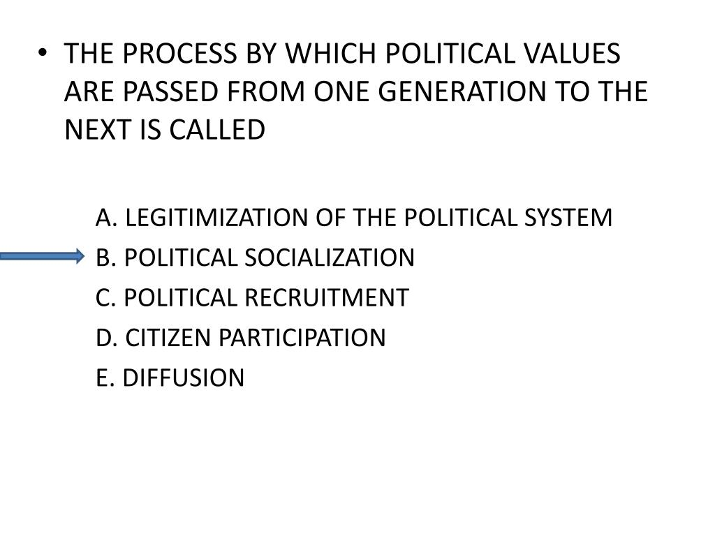 THE PROCESS BY WHICH POLITICAL VALUES ARE PASSED FROM ONE GENERATION TO THE NEXT IS CALLED