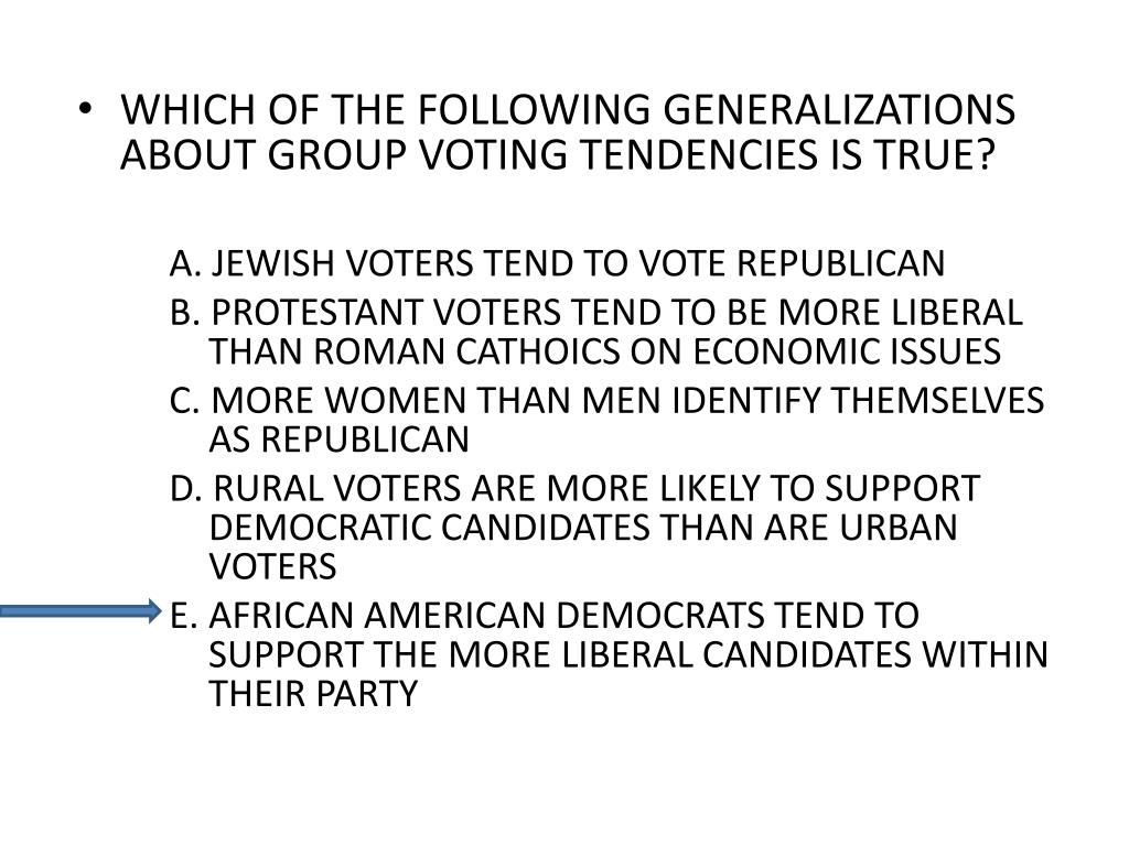 WHICH OF THE FOLLOWING GENERALIZATIONS ABOUT GROUP VOTING TENDENCIES IS TRUE?