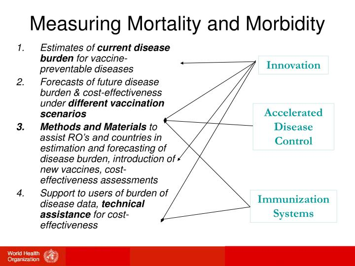 Measuring mortality and morbidity