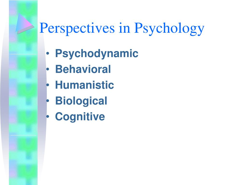 perspectives in psychology l.