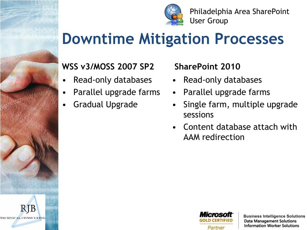 Downtime Mitigation Processes