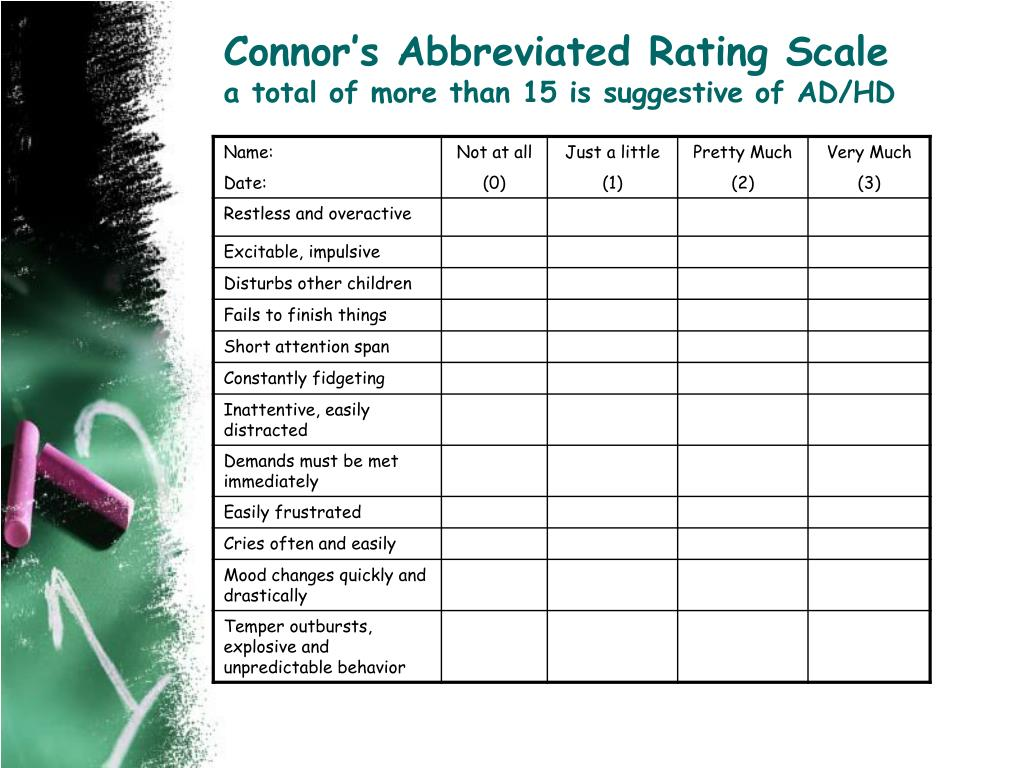 Connor's Abbreviated Rating Scale