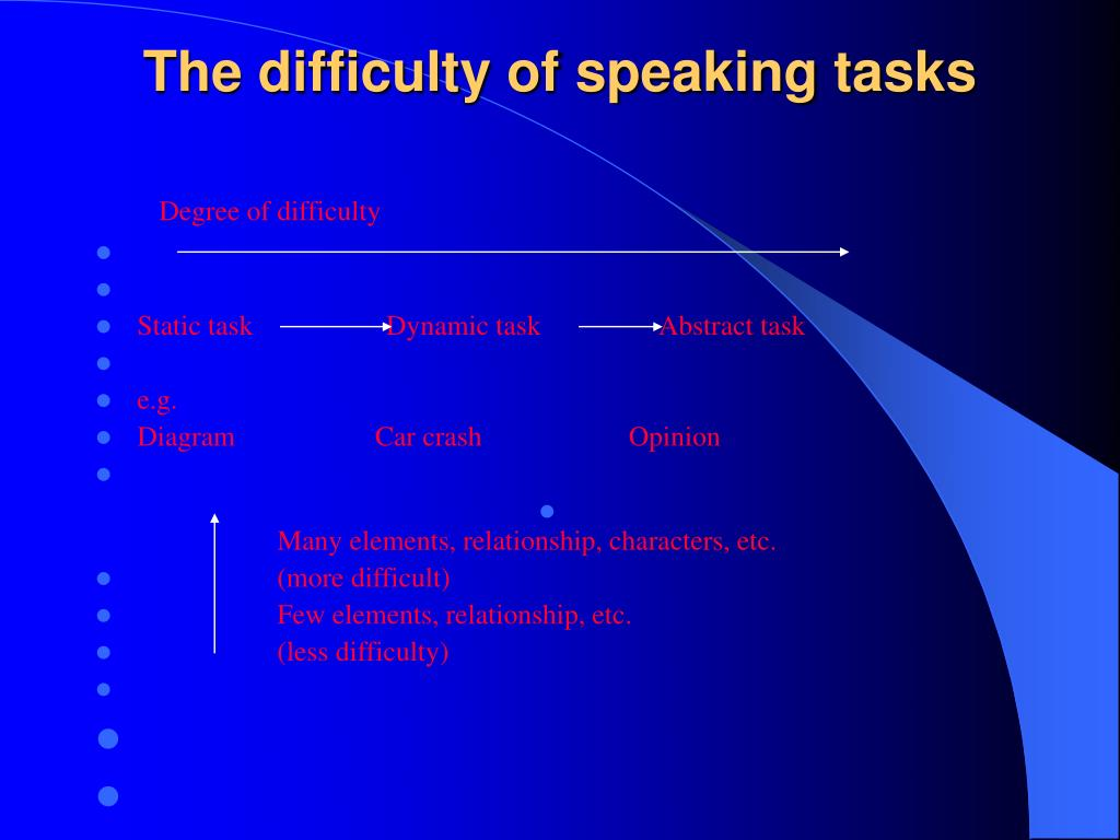 The difficulty of speaking tasks