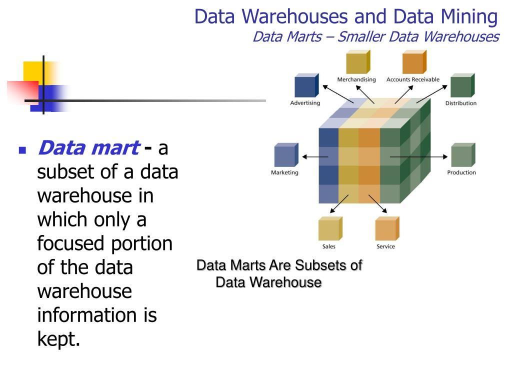 Data Warehouses and Data Mining
