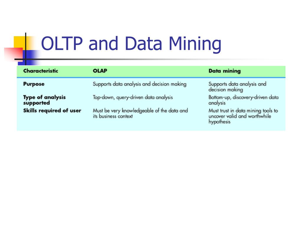 OLTP and Data Mining