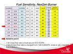 fuel sensitivity nexgen burner