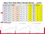 mass flow rate effect nexgen burner cont d