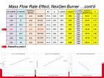 mass flow rate effect nexgen burner cont d26
