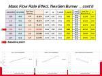 mass flow rate effect nexgen burner cont d27