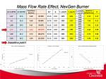 mass flow rate effect nexgen burner