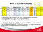nexgen burner performance