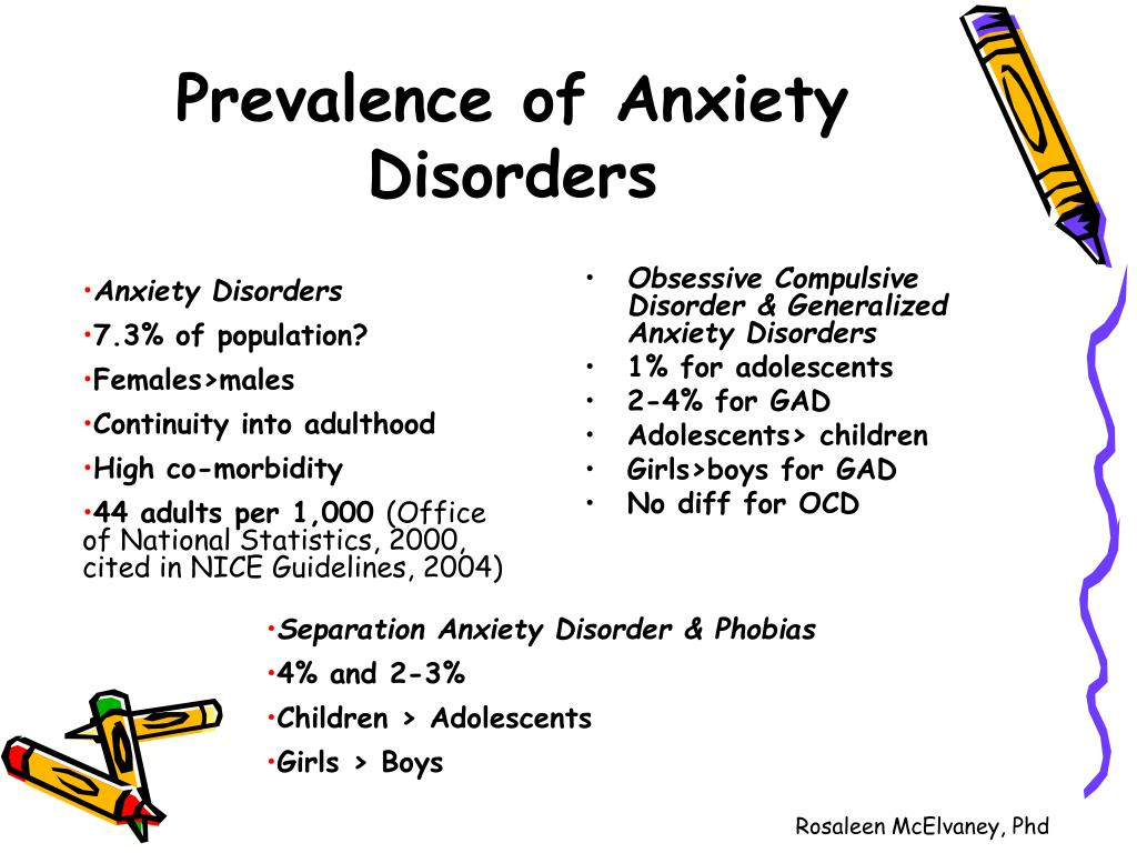 Obsessive Compulsive Disorder & Generalized Anxiety Disorders
