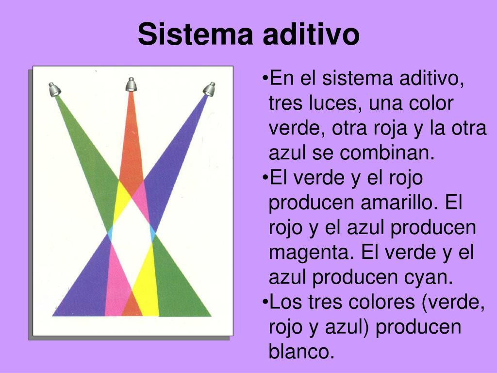 Sistema aditivo