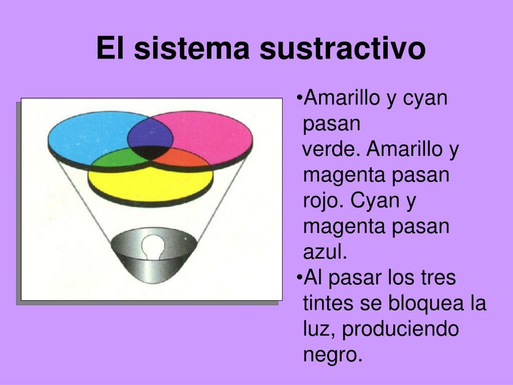 El sistema sustractivo
