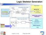 logic skeleton generation