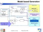 model based generation