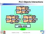 plc objects interactions