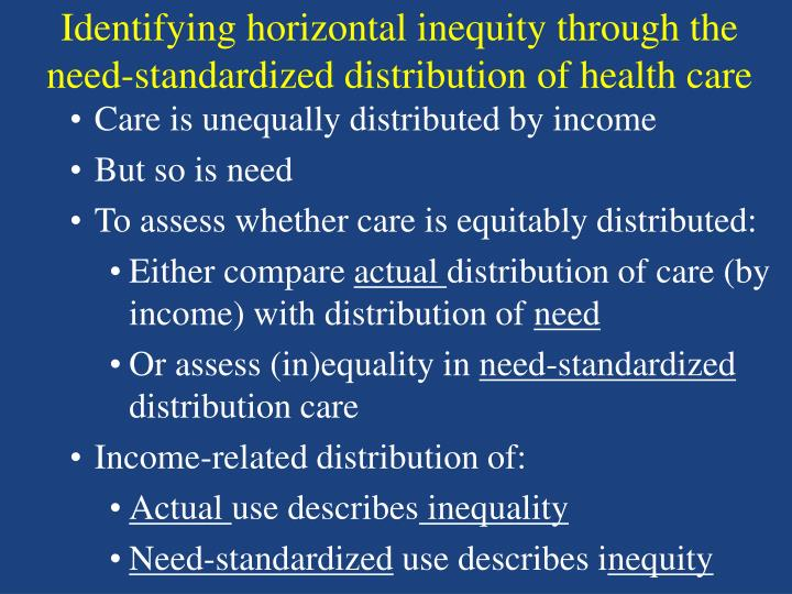 Identifying horizontal inequity through the need standardized distribution of health care