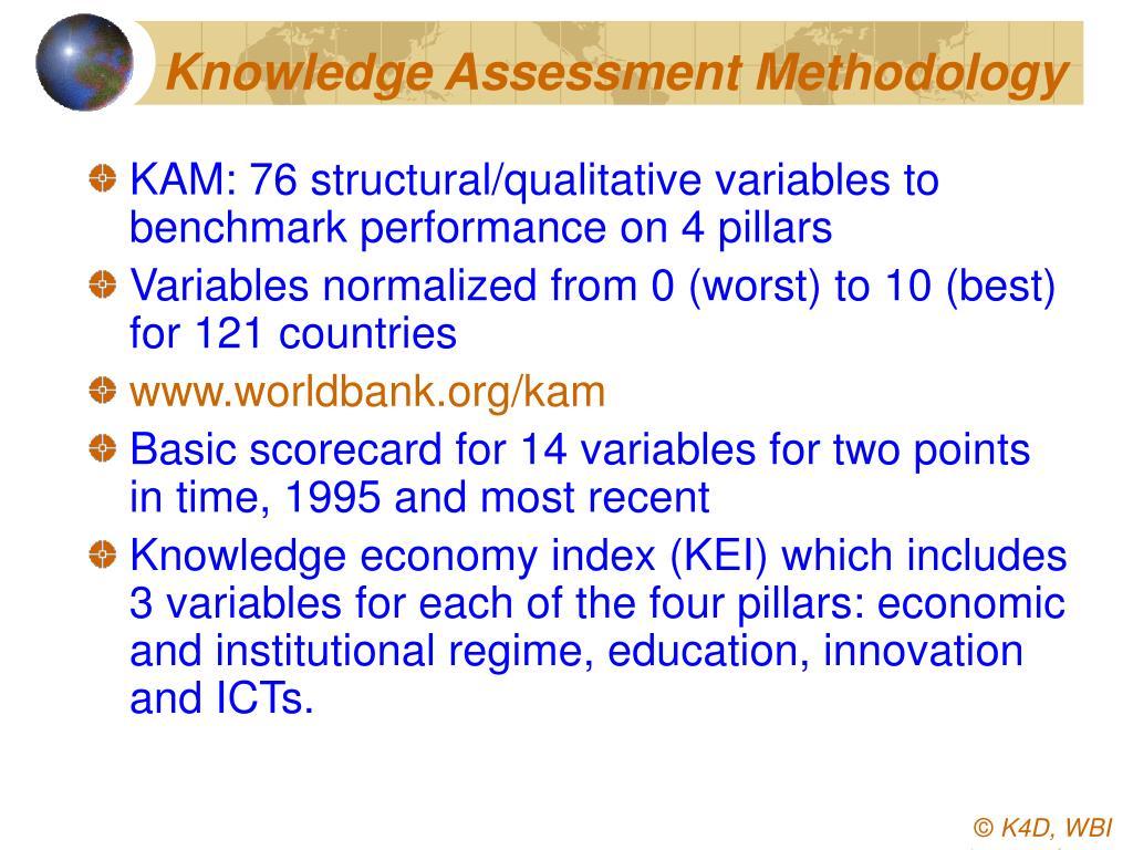 Knowledge Assessment Methodology