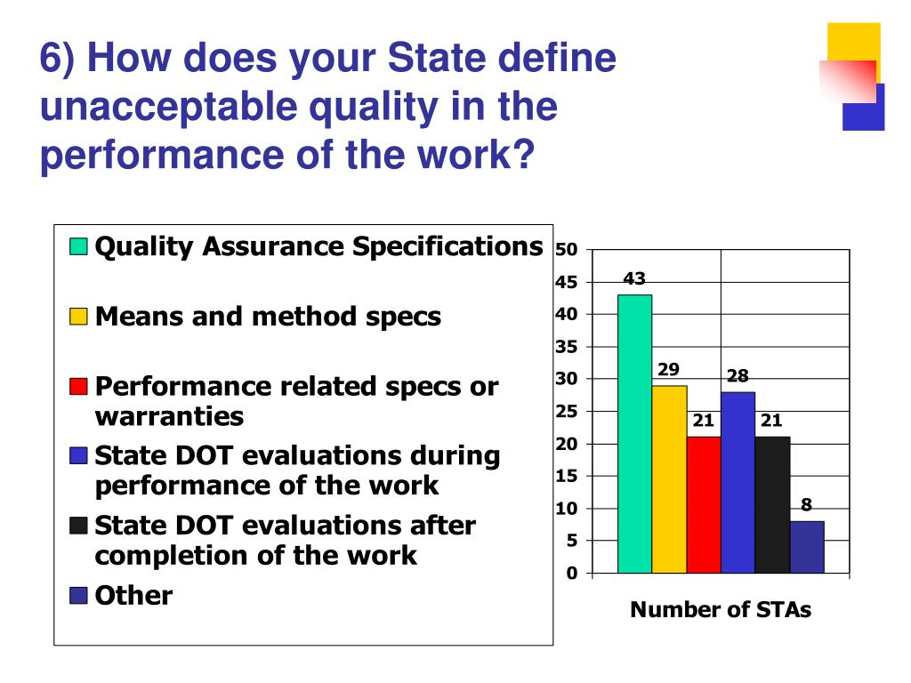 6) How does your State define unacceptable quality in the performance of the work?