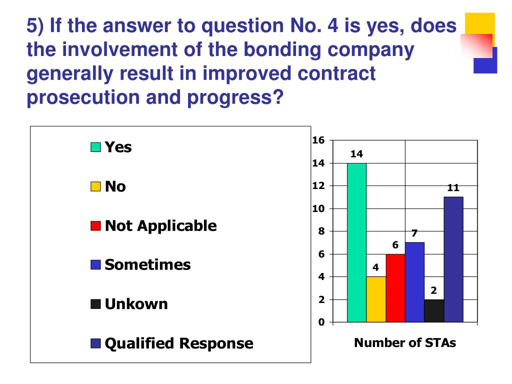 5) If the answer to question No. 4 is yes, does the involvement of the bonding company generally result in improved contract prosecution and progress?