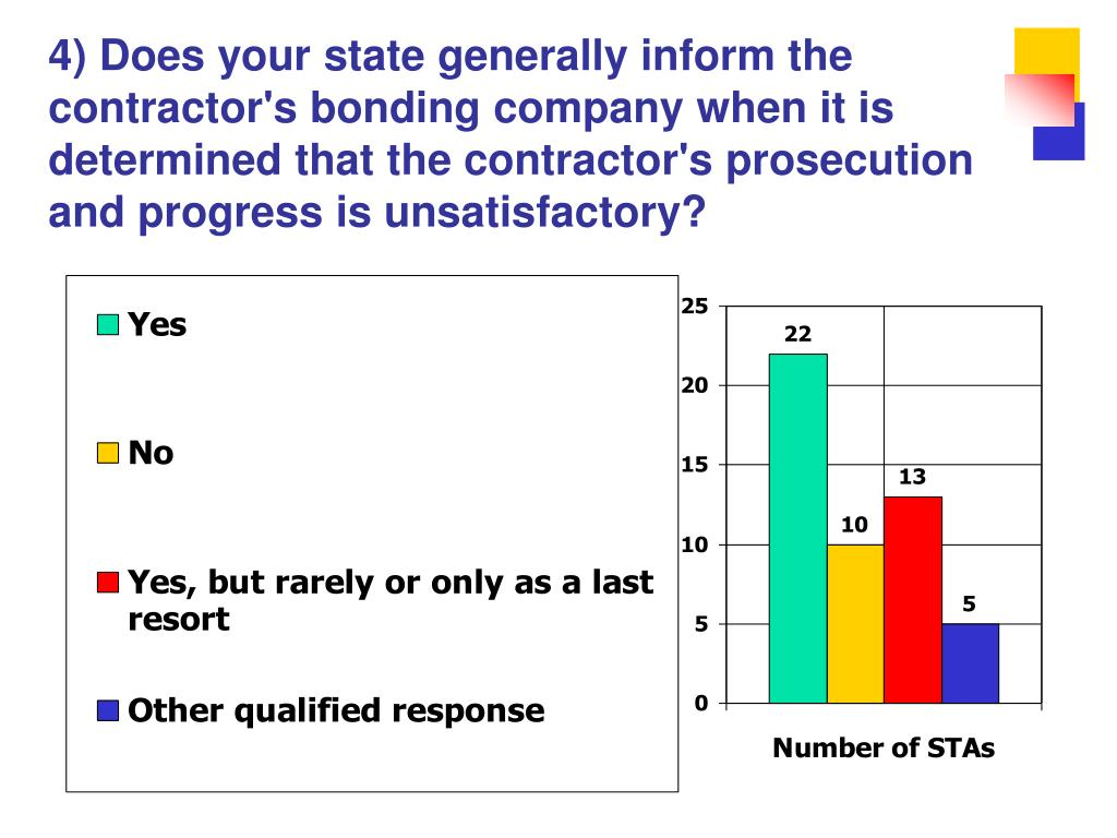 4) Does your state generally inform the contractor's bonding company when it is determined that the contractor's prosecution and progress is unsatisfactory?